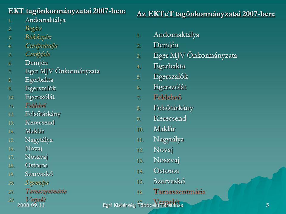 EKT tagönkormányzatai 2007-ben: 1.Andornaktálya 2.