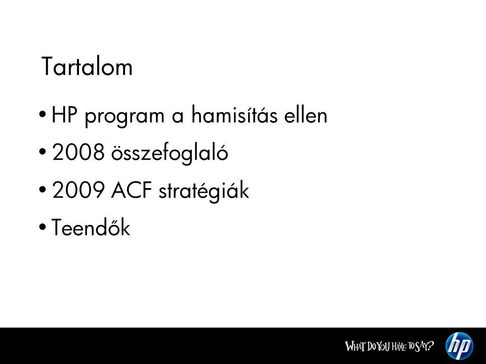 Tartalom HP program a hamisítás ellen 2008 összefoglaló 2009 ACF stratégiák Teendők