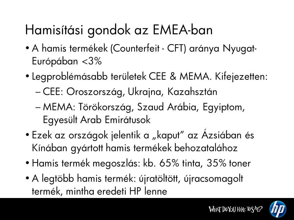 Hamisítási gondok az EMEA-ban A hamis termékek (Counterfeit - CFT) aránya Nyugat- Európában <3% Legproblémásabb területek CEE & MEMA. Kifejezetten: –