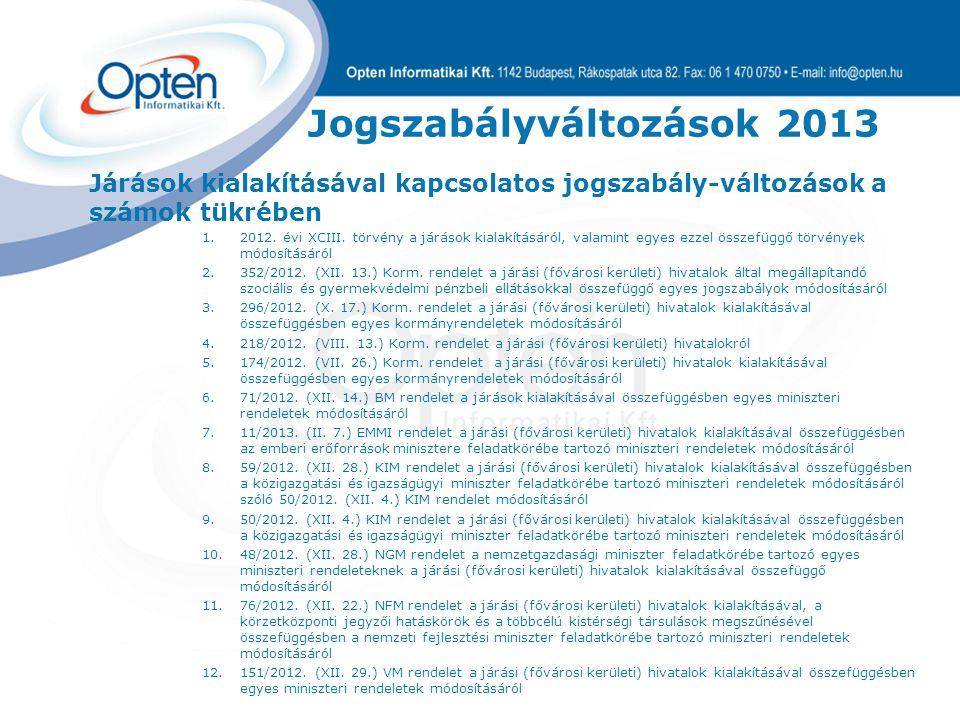 Jogszabályváltozások 2013 Járások kialakításával kapcsolatos jogszabály-változások a számok tükrében 1.2012.
