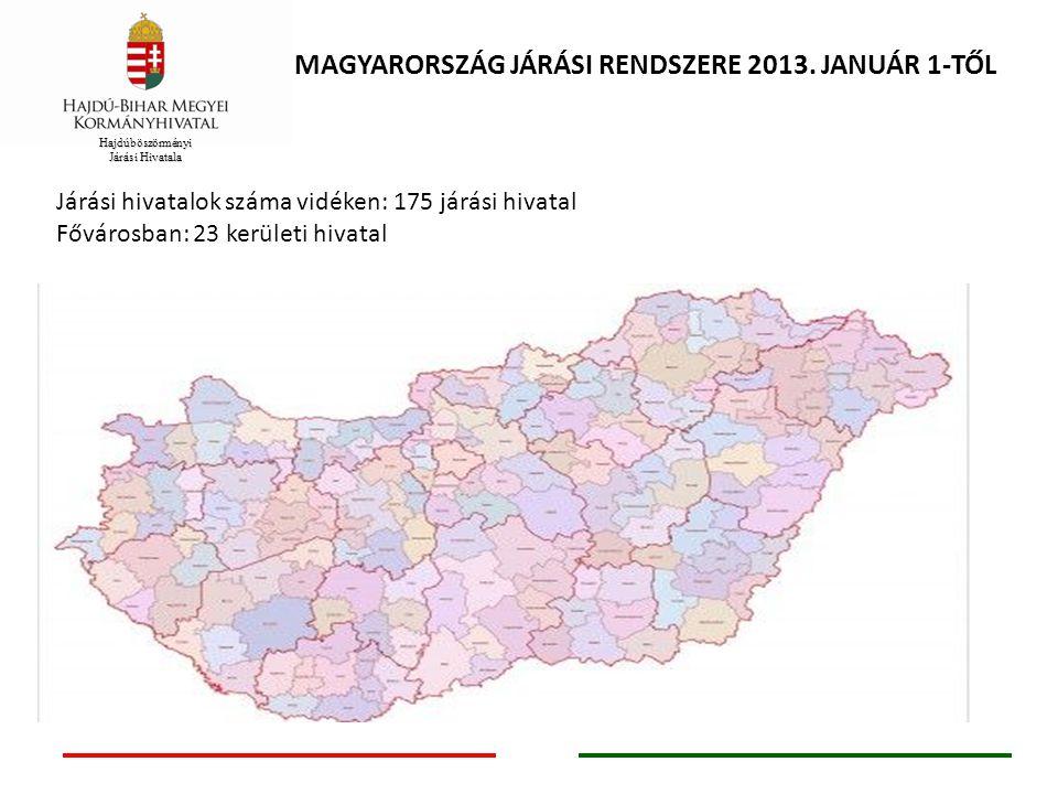 Hajdúböszörményi Járási Hivatala MAGYARORSZÁG JÁRÁSI RENDSZERE 2013. JANUÁR 1-TŐL Járási hivatalok száma vidéken: 175 járási hivatal Fővárosban: 23 ke