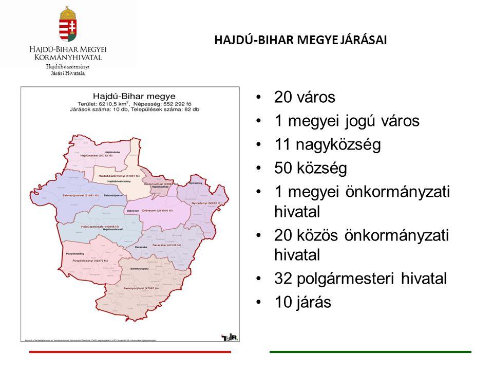 Hajdúböszörményi Járási Hivatala HAJDÚ-BIHAR MEGYE JÁRÁSAI 20 város 1 megyei jogú város 11 nagyközség 50 község 1 megyei önkormányzati hivatal 20 közö
