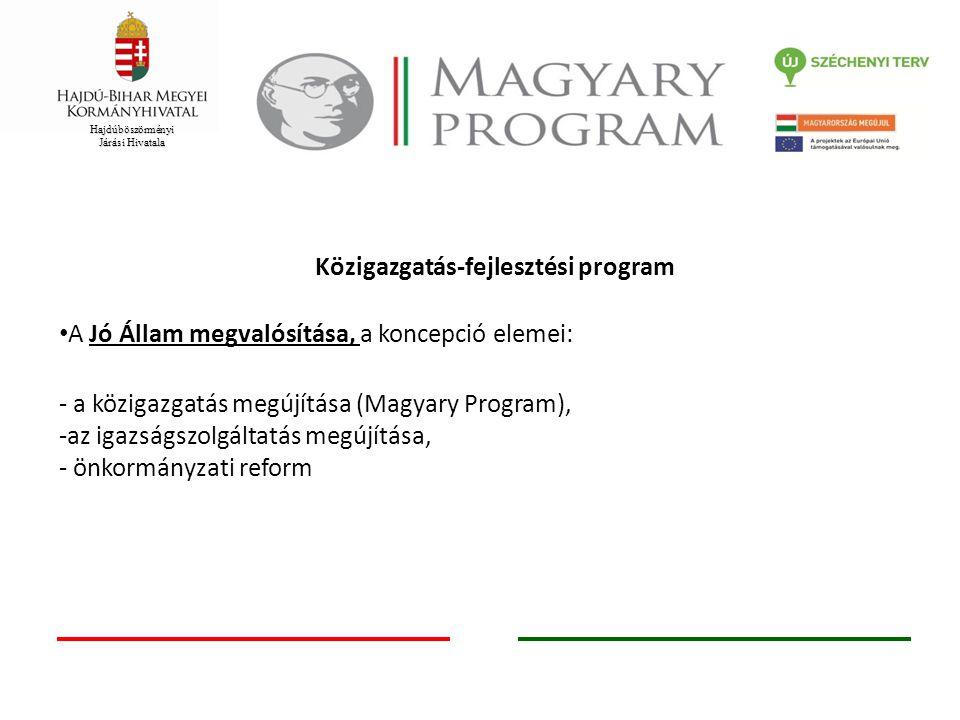 Hajdúböszörményi Járási Hivatala Közigazgatási reform - Magyary Program Cél: egész közigazgatás fejlesztése Keretek Nemzeti Együttműködés Rendszere Hatékony nemzeti közigazgatás: - eredményes szervezeti működés - feladatrendszer megújítása - belső eljárások megalapozása, racionalizálás - ügyfélkapcsolatok javítása - személyzeti igazgatás javítása - kiszámítható, vonzó életpálya