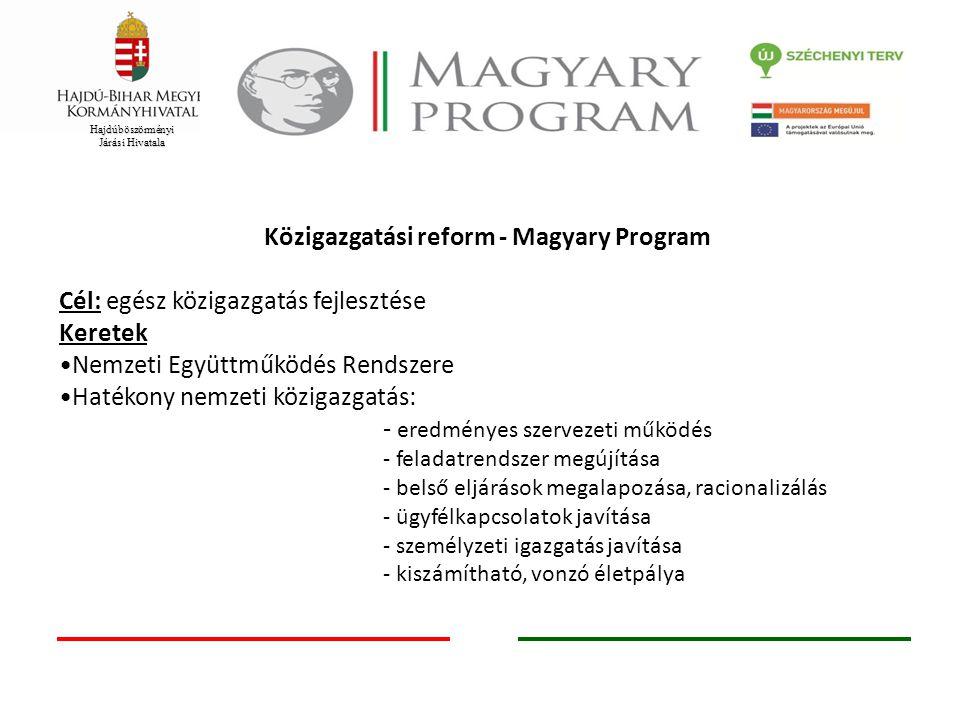 Hajdúböszörményi Járási Hivatala Közigazgatási reform - Magyary Program (12.0) A közigazgatás további egyszerűsítése Állami feladatkataszter létrehozása Közigazgatási eljárások, a jogszabályok további egyszerűsítése (dereguláció) Közigazgatási emberi erőforrás menedzsment fejlesztése Lakossági ügyintézés egyszerűsítése Kormányablakok számának növelése (2014-re 300 kormányablak) Egyablakos ügyintézés bevezetése, közel 2500 ügykörben