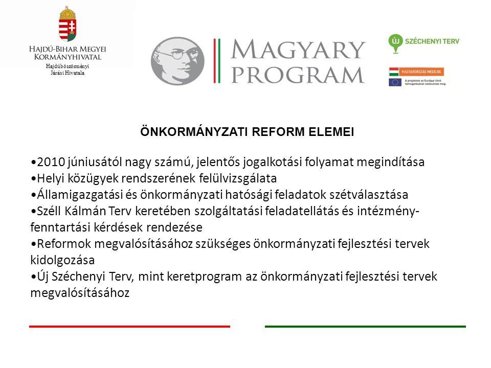 Hajdúböszörményi Járási Hivatala JÁRÁSI RENDSZER-ÖNKORMÁNYZATOK KAPCSOLÓDÁSI PONTJAI Önkormányzatok : Részvétel a helyi közügyek intézésében, döntések végrehajtásában Változó önkormányzati munka ( nagyobb felelősség a polgármesterekre),a helyi közösségi ügyekre nagyobb figyelmet lehet fordítani helyi fejlesztéspolitika, településfejlesztés Járási hivatalok: A járás a megye részét alkotó, annak felosztásával kialakított, települések meghatározott csoportját magába foglaló közigazgatási területi egység Legfontosabb ismérv: a helyi közösség szolgálata, klasszikus államigazgatási feladatok ellátása