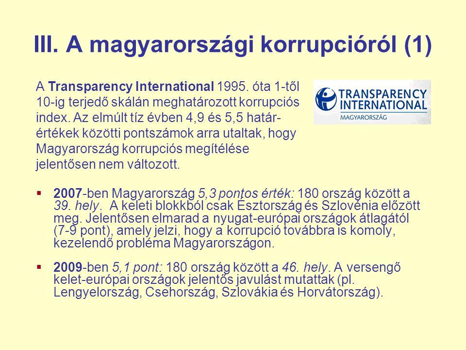 III. A magyarországi korrupcióról (1)  2007-ben Magyarország 5,3 pontos érték: 180 ország között a 39. hely. A keleti blokkból csak Észtország és Szl