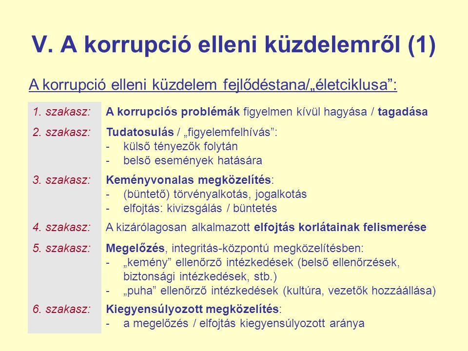 V.A korrupció elleni küzdelemről (1) 1.