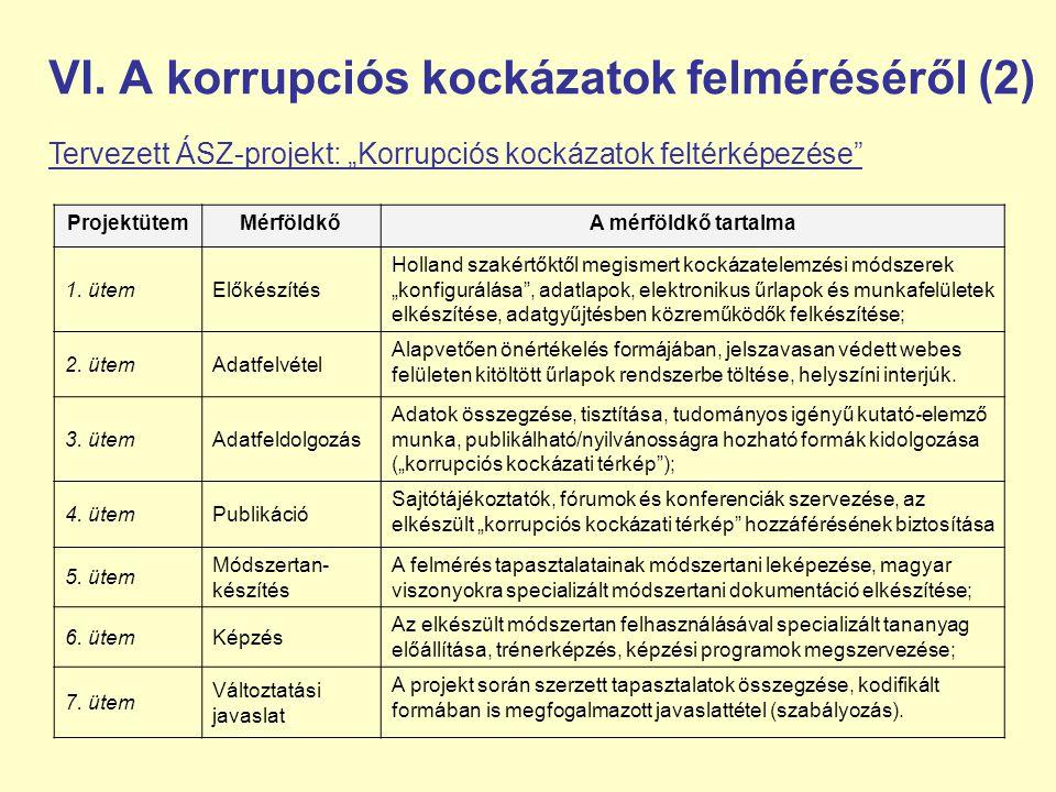 VI.A korrupciós kockázatok felméréséről (2) ProjektütemMérföldkőA mérföldkő tartalma 1.