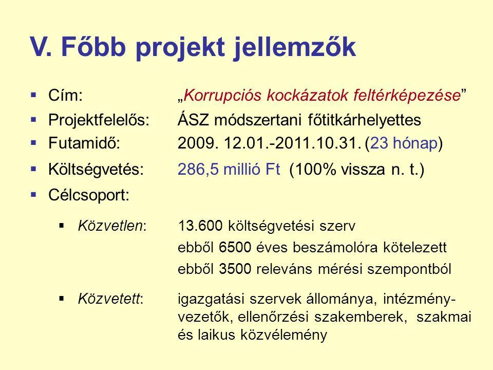 """ Cím:""""Korrupciós kockázatok feltérképezése  Projektfelelős: ÁSZ módszertani főtitkárhelyettes  Futamidő: 2009."""