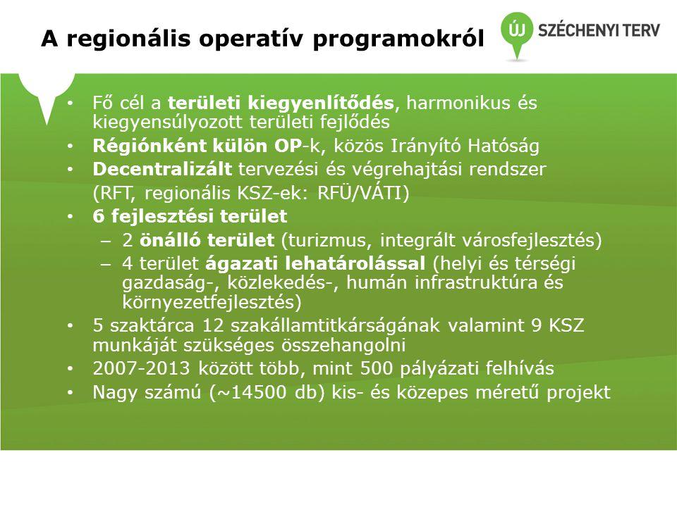 A regionális operatív programok (ROP) pénzügyi keretei ROP-ok összesen1 854,1 mrd HUF Konvergencia OP-k összesen 1 366,8 mrd HUF NSRK keret 7 888,8 mrd HUF Árfolyam 280 HUF/EUR (adatok TA nélkül)