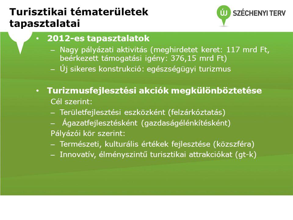 Turisztikai tématerületek tapasztalatai 2012-es tapasztalatok – Nagy pályázati aktivitás (meghirdetet keret: 117 mrd Ft, beérkezett támogatási igény: