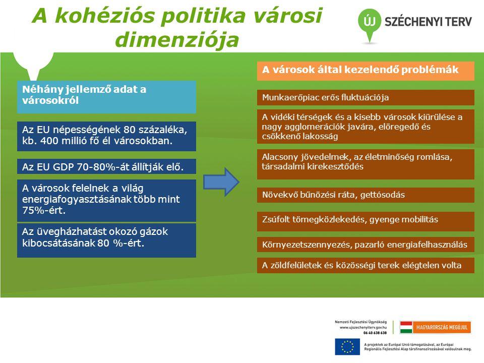 A kohéziós politika városi dimenziója Néhány jellemző adat a városokról Az EU népességének 80 százaléka, kb. 400 millió fő él városokban. Az EU GDP 70