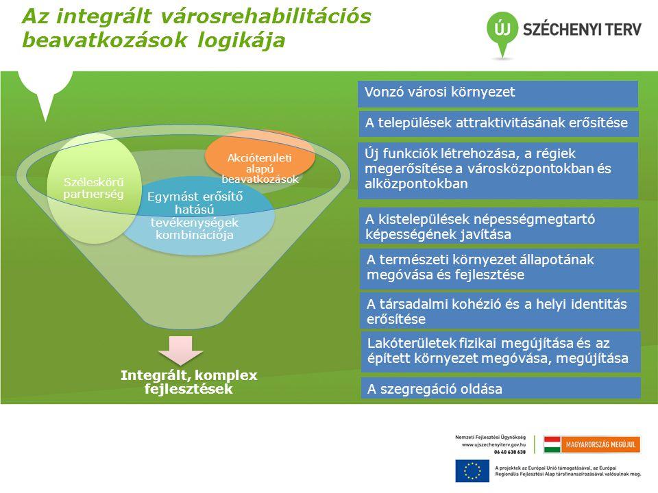 Integrált, komplex fejlesztések Egymást erősítő hatású tevékenységek kombinációja Széleskörű partnerség Akcióterületi alapú beavatkozások Vonzó városi