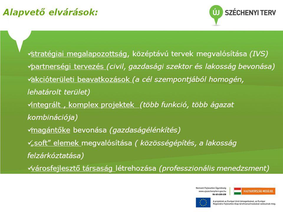 stratégiai megalapozottság, középtávú tervek megvalósítása (IVS) partnerségi tervezés (civil, gazdasági szektor és lakosság bevonása) akcióterületi be