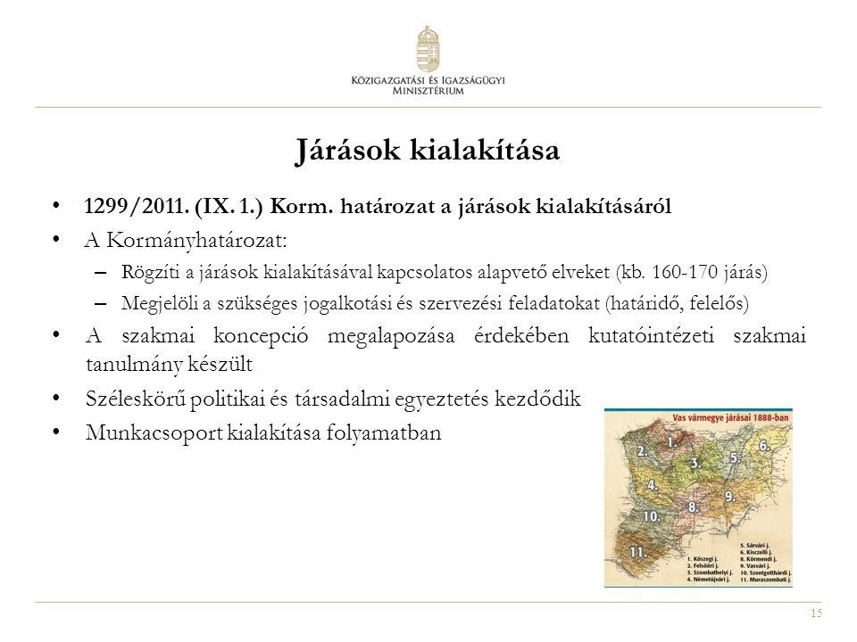 15 Járások kialakítása 1299/2011. (IX. 1.) Korm. határozat a járások kialakításáról A Kormányhatározat: – Rögzíti a járások kialakításával kapcsolatos