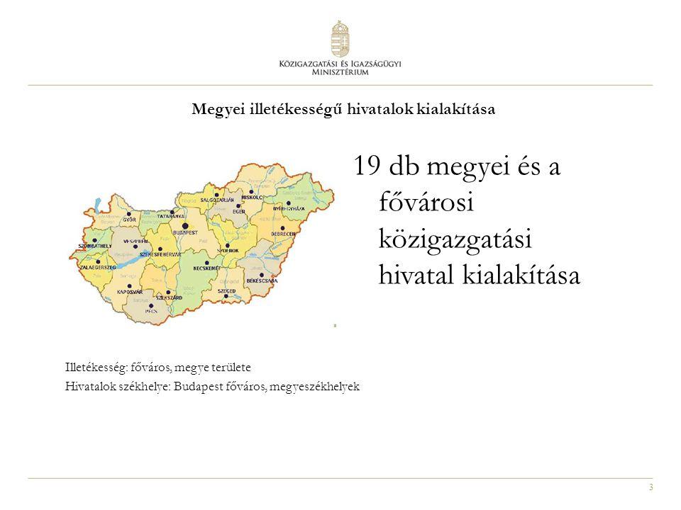 3 Megyei illetékességű hivatalok kialakítása Illetékesség: főváros, megye területe Hivatalok székhelye: Budapest főváros, megyeszékhelyek 19 db megyei