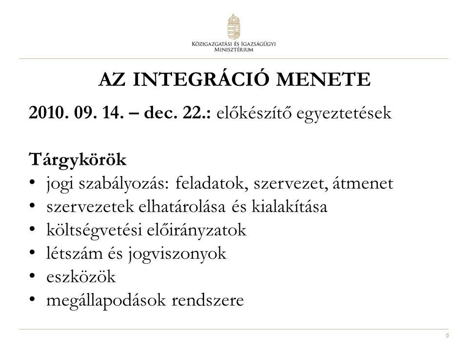 6 AZ INTEGRÁCIÓ MENETE 2010. 09. 14. – dec. 22.: előkészítő egyeztetések Tárgykörök jogi szabályozás: feladatok, szervezet, átmenet szervezetek elhatá