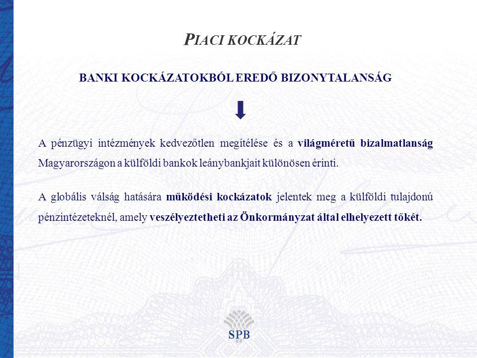 BANKI KOCKÁZATOKBÓL EREDŐ BIZONYTALANSÁG A pénzügyi intézmények kedvezőtlen megítélése és a világméretű bizalmatlanság Magyarországon a külföldi bankok leánybankjait különösen érinti.