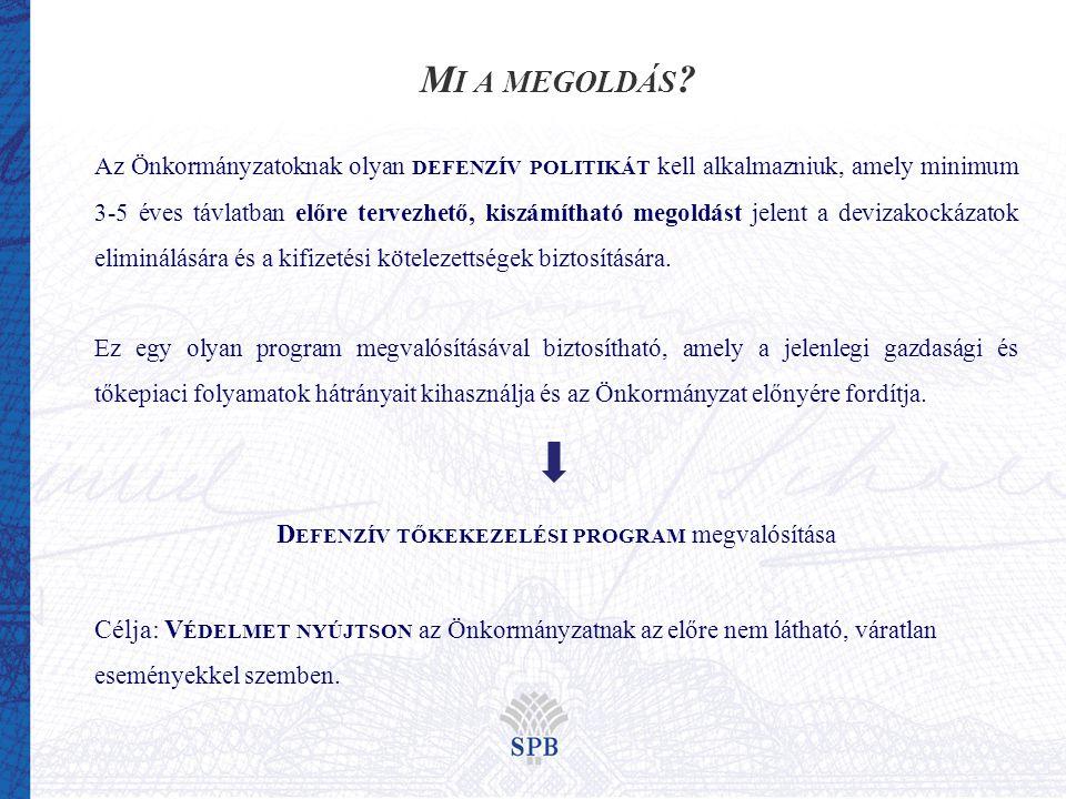 M I A MEGOLDÁS .