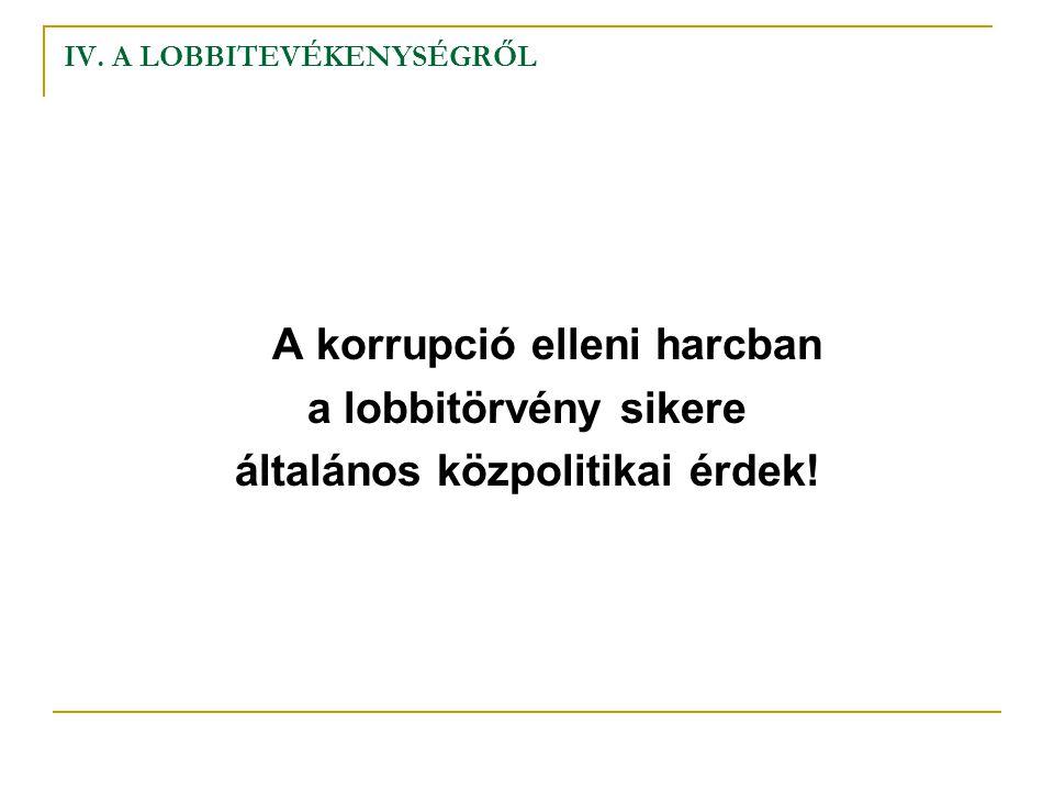 IV. A LOBBITEVÉKENYSÉGRŐL A korrupció elleni harcban a lobbitörvény sikere általános közpolitikai érdek!