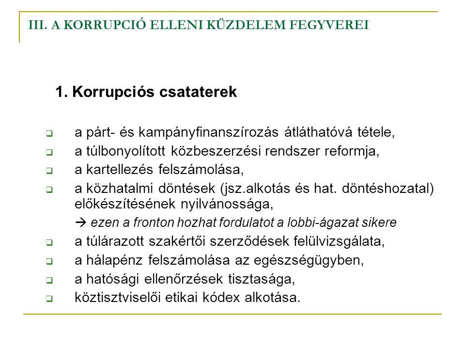 III.A KORRUPCIÓ ELLENI KÜZDELEM FEGYVEREI 2. A korrupció elleni fegyverek TRANSZPARENCIA.