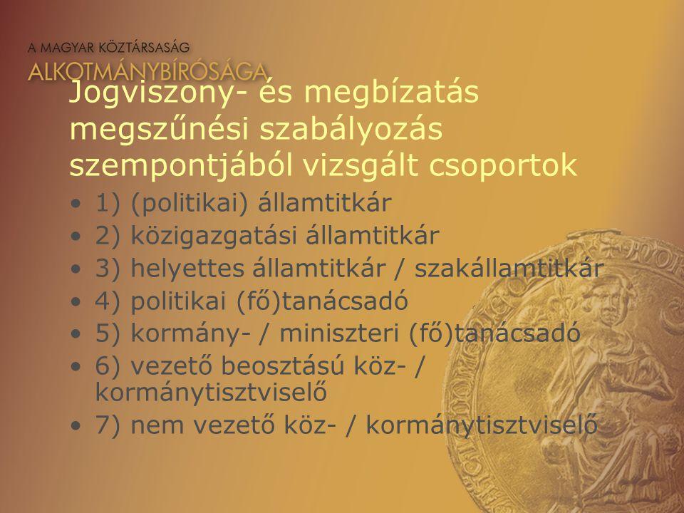 Jogviszony- és megbízatás megszűnési szabályozás szempontjából vizsgált csoportok 1) (politikai) államtitkár 2) közigazgatási államtitkár 3) helyettes