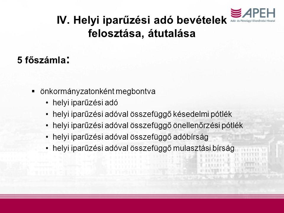 IV. Helyi iparűzési adó bevételek felosztása, átutalása 5 főszámla :  önkormányzatonként megbontva helyi iparűzési adó helyi iparűzési adóval összefü