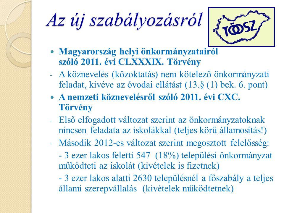 Az új szabályozásról Magyarország helyi önkormányzatairól szóló 2011. évi CLXXXIX. Törvény - A köznevelés (közoktatás) nem kötelező önkormányzati fela