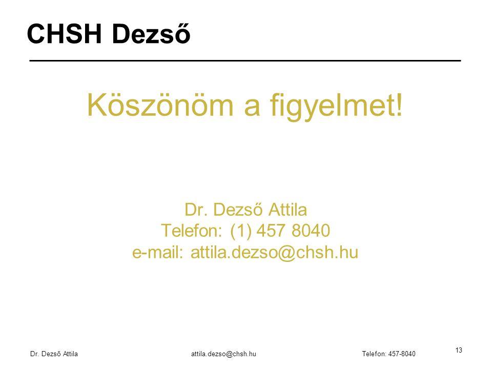 CHSH Dezső Dr. Dezső Attilaattila.dezso@chsh.huTelefon: 457-8040 13 Köszönöm a figyelmet.