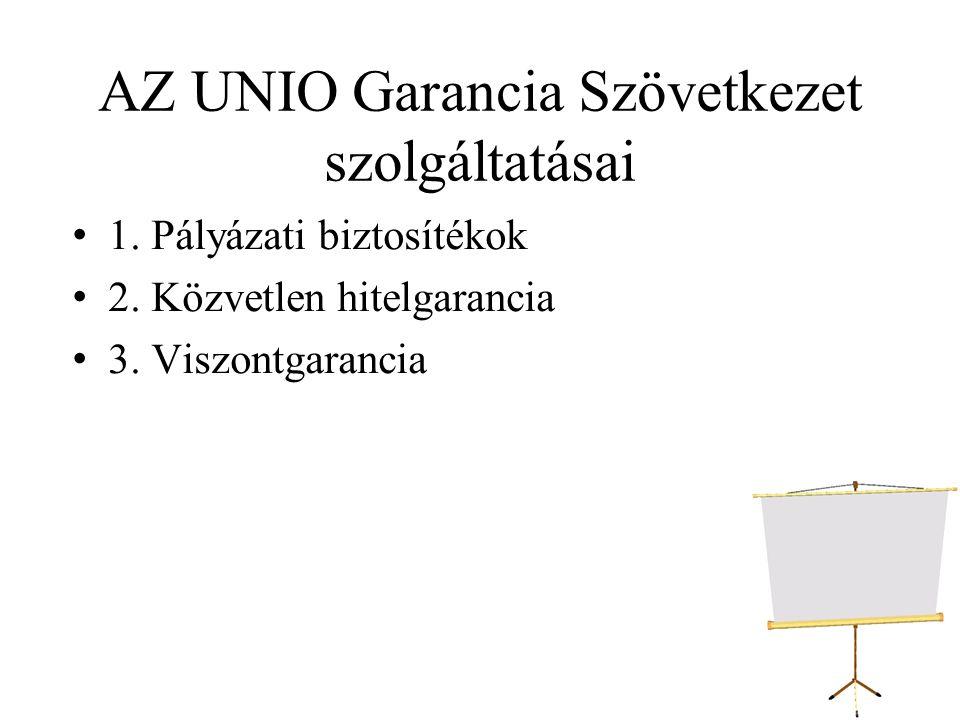 AZ UNIO Garancia Szövetkezet szolgáltatásai 1.Pályázati biztosítékok 2.