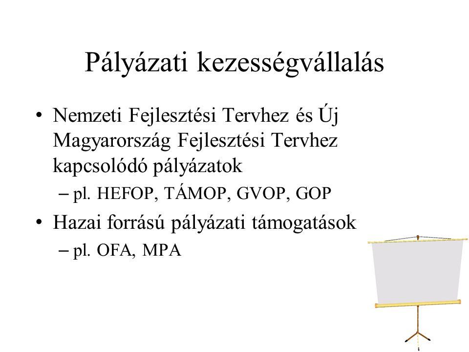 Pályázati kezességvállalás Nemzeti Fejlesztési Tervhez és Új Magyarország Fejlesztési Tervhez kapcsolódó pályázatok –pl.