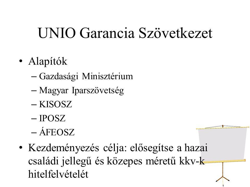 UNIO Garancia Szövetkezet Alapítók –Gazdasági Minisztérium –Magyar Iparszövetség –KISOSZ –IPOSZ –ÁFEOSZ Kezdeményezés célja: elősegítse a hazai családi jellegű és közepes méretű kkv-k hitelfelvételét