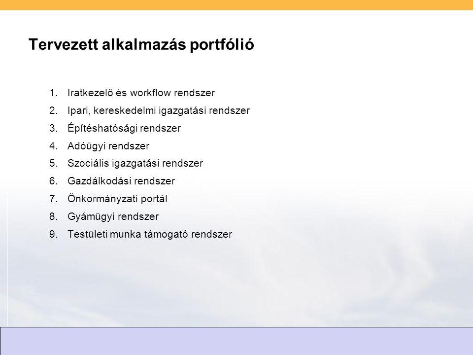 Tervezett alkalmazás portfólió 1.Iratkezelő és workflow rendszer 2.Ipari, kereskedelmi igazgatási rendszer 3.Építéshatósági rendszer 4.Adóügyi rendszer 5.Szociális igazgatási rendszer 6.Gazdálkodási rendszer 7.Önkormányzati portál 8.Gyámügyi rendszer 9.Testületi munka támogató rendszer