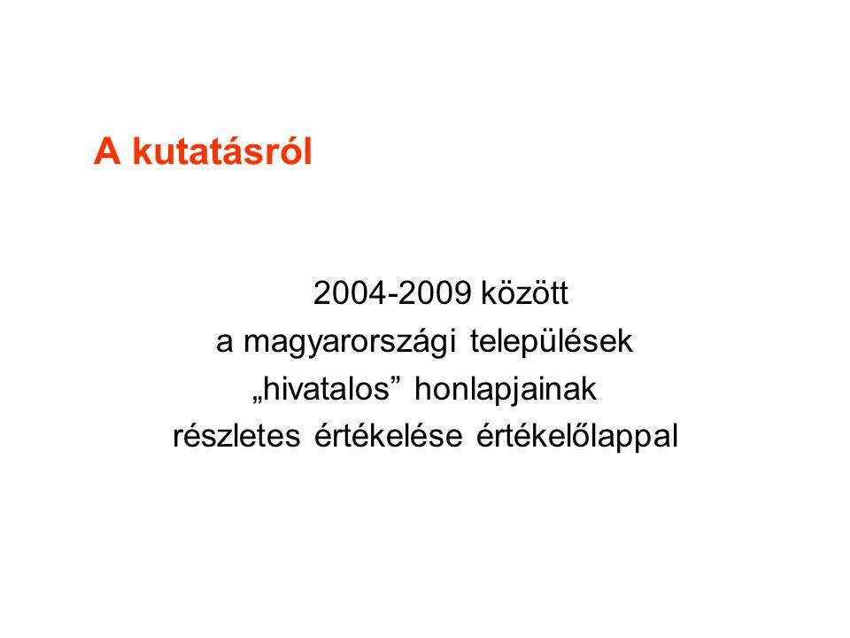 """A kutatásról 2004-2009 között a magyarországi települések """"hivatalos"""" honlapjainak részletes értékelése értékelőlappal"""