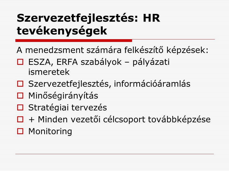 Szervezetfejlesztés: HR tevékenységek A menedzsment számára felkészítő képzések:  ESZA, ERFA szabályok – pályázati ismeretek  Szervezetfejlesztés, i