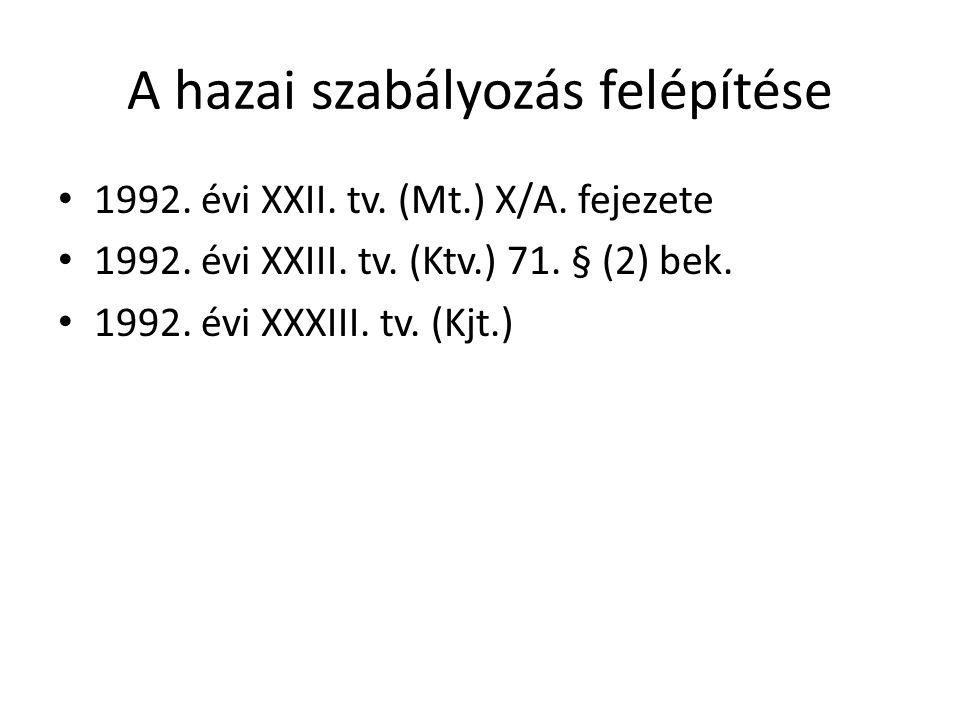 A hazai szabályozás felépítése 1992. évi XXII. tv. (Mt.) X/A. fejezete 1992. évi XXIII. tv. (Ktv.) 71. § (2) bek. 1992. évi XXXIII. tv. (Kjt.)