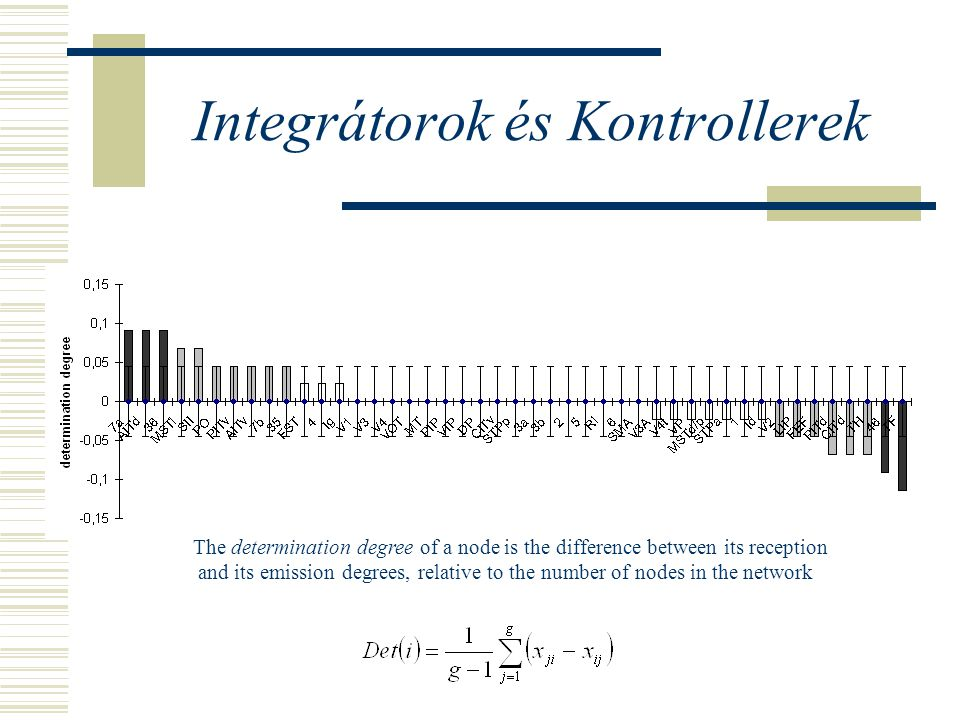 Integrátorok és Kontrollerek The determination degree of a node is the difference between its reception and its emission degrees, relative to the number of nodes in the network