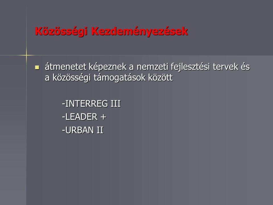 Új Magyarország Fejlesztési Terv 5.prioritás: Területfejlesztés 5.