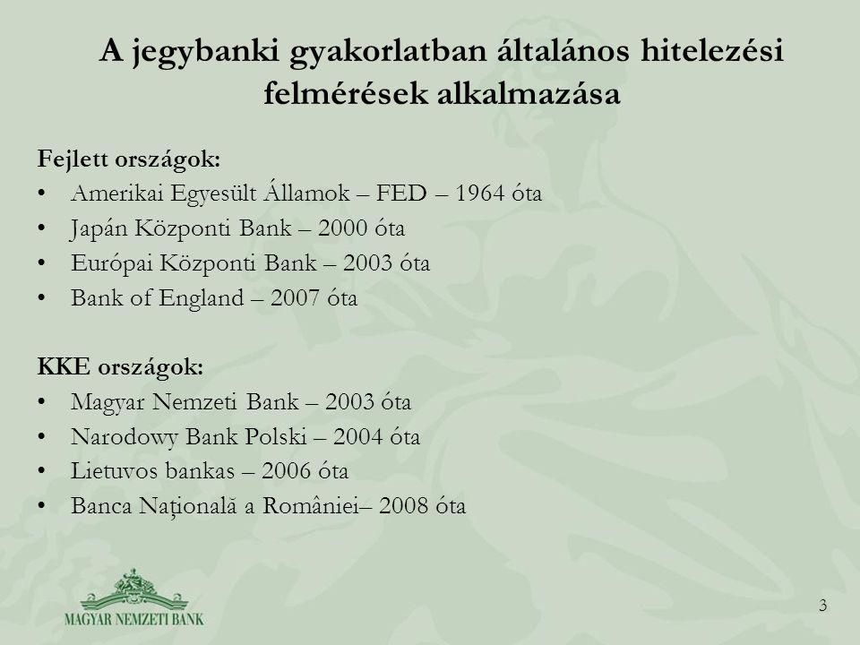 3 A jegybanki gyakorlatban általános hitelezési felmérések alkalmazása Fejlett országok: Amerikai Egyesült Államok – FED – 1964 óta Japán Központi Ban