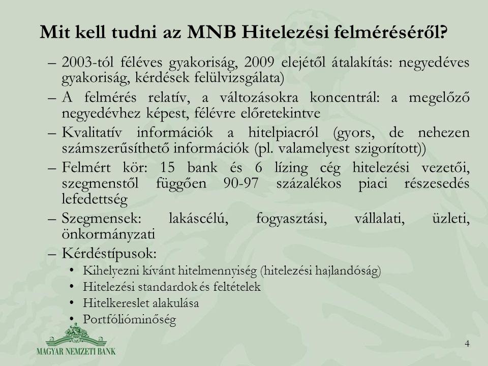 4 Mit kell tudni az MNB Hitelezési felméréséről? –2003-tól féléves gyakoriság, 2009 elejétől átalakítás: negyedéves gyakoriság, kérdések felülvizsgála