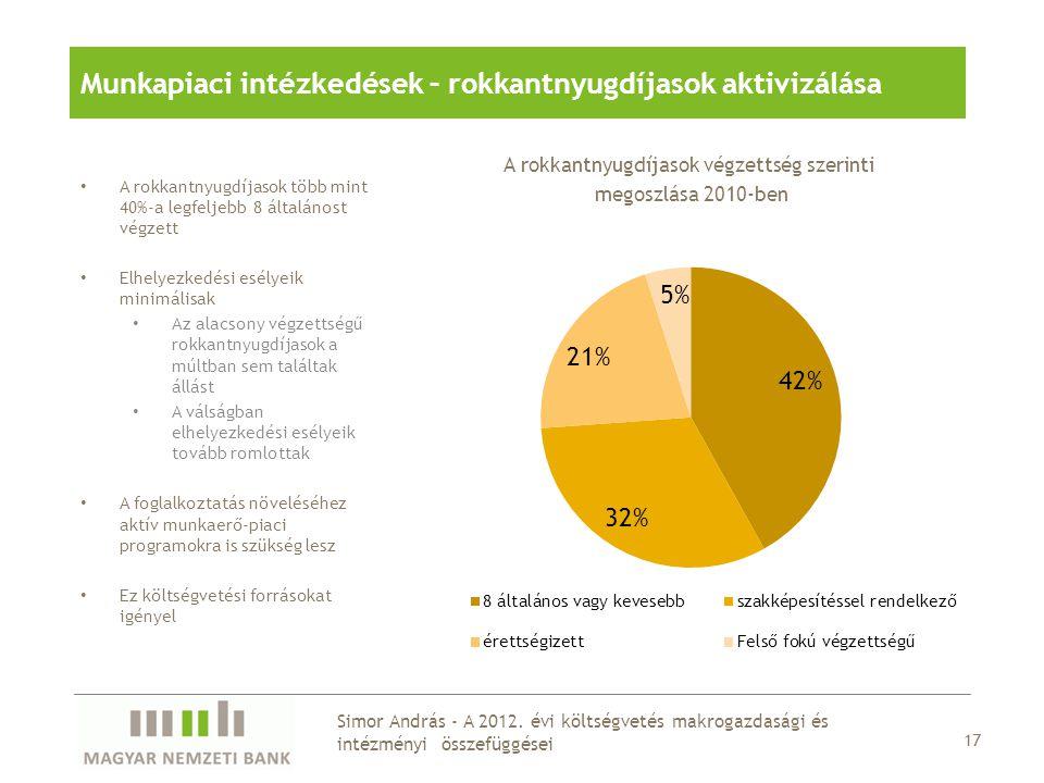 Munkapiaci intézkedések – rokkantnyugdíjasok aktivizálása A rokkantnyugdíjasok több mint 40%-a legfeljebb 8 általánost végzett Elhelyezkedési esélyeik