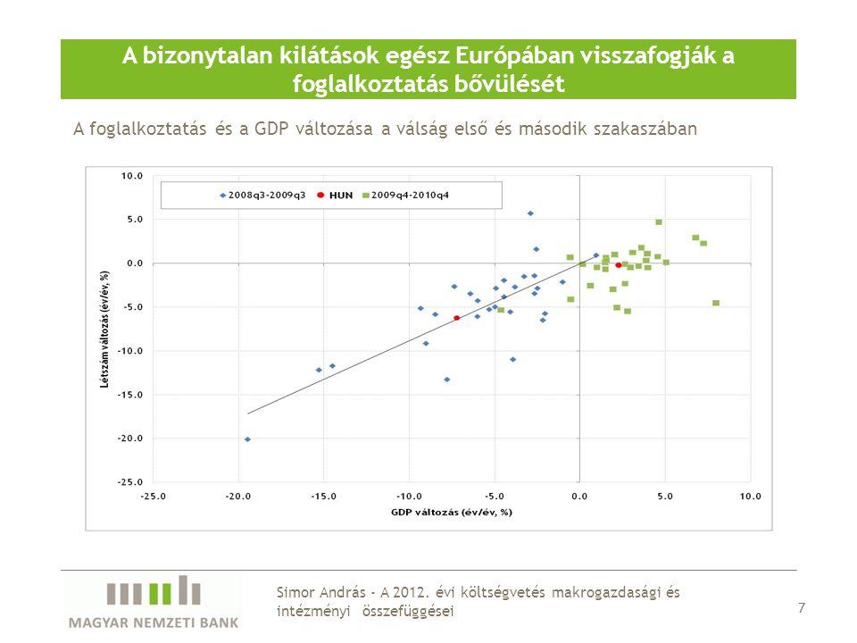 A bizonytalan kilátások egész Európában visszafogják a foglalkoztatás bővülését A foglalkoztatás és a GDP változása a válság első és második szakaszáb