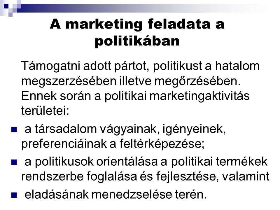 A marketing feladata a politikában Támogatni adott pártot, politikust a hatalom megszerzésében illetve megőrzésében.