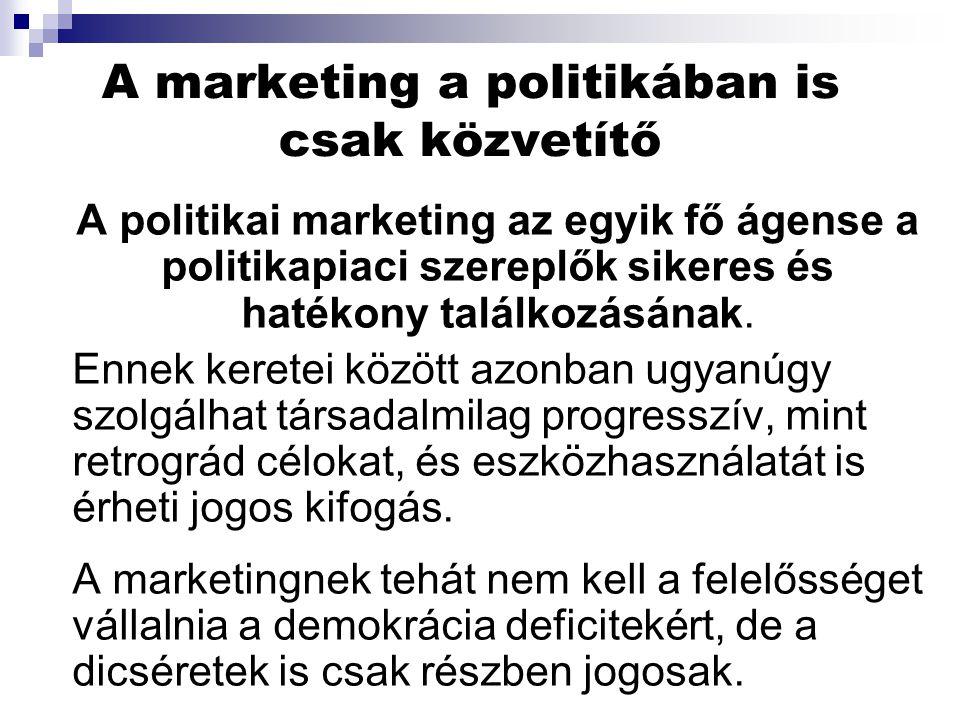 A marketing a politikában is csak közvetítő A politikai marketing az egyik fő ágense a politikapiaci szereplők sikeres és hatékony találkozásának.