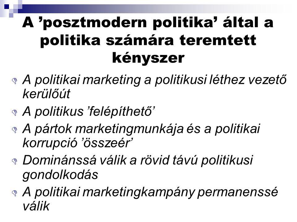 A 'posztmodern politika' által a politika számára teremtett kényszer  A politikai marketing a politikusi léthez vezető kerülőút  A politikus 'felépíthető'  A pártok marketingmunkája és a politikai korrupció 'összeér'  Dominánssá válik a rövid távú politikusi gondolkodás  A politikai marketingkampány permanenssé válik