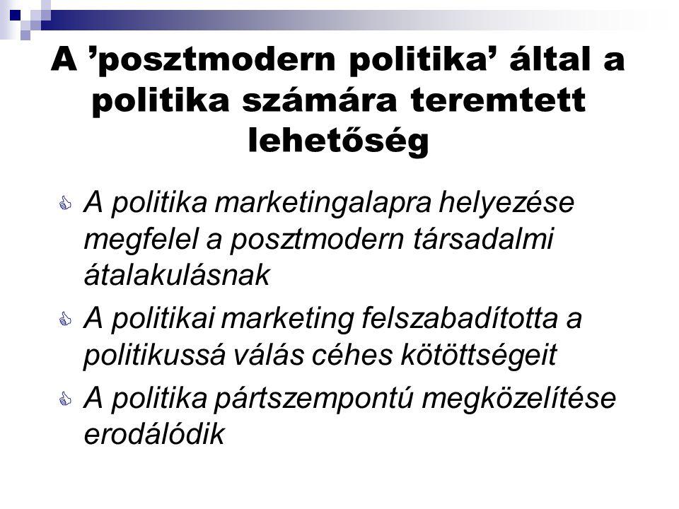 A 'posztmodern politika' által a politika számára teremtett lehetőség  A politika marketingalapra helyezése megfelel a posztmodern társadalmi átalakulásnak  A politikai marketing felszabadította a politikussá válás céhes kötöttségeit  A politika pártszempontú megközelítése erodálódik