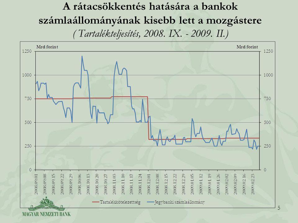A rátacsökkentés hatására a bankok számlaállományának kisebb lett a mozgástere ( Tartalékteljesítés, 2008. IX. - 2009. II.) 5