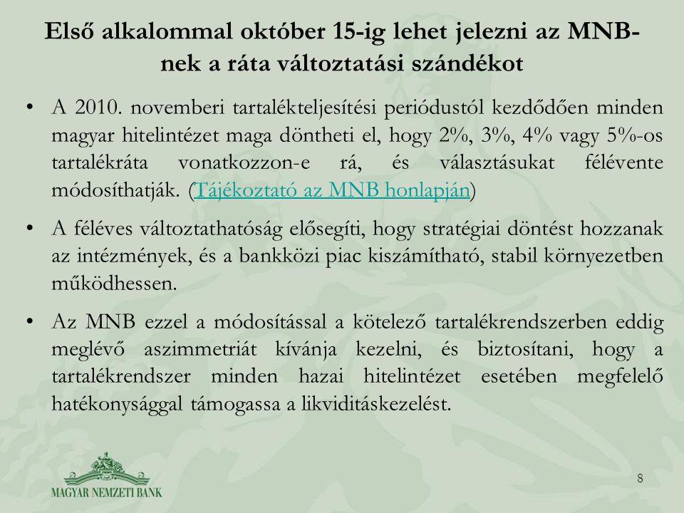 Első alkalommal október 15-ig lehet jelezni az MNB- nek a ráta változtatási szándékot A 2010. novemberi tartalékteljesítési periódustól kezdődően mind
