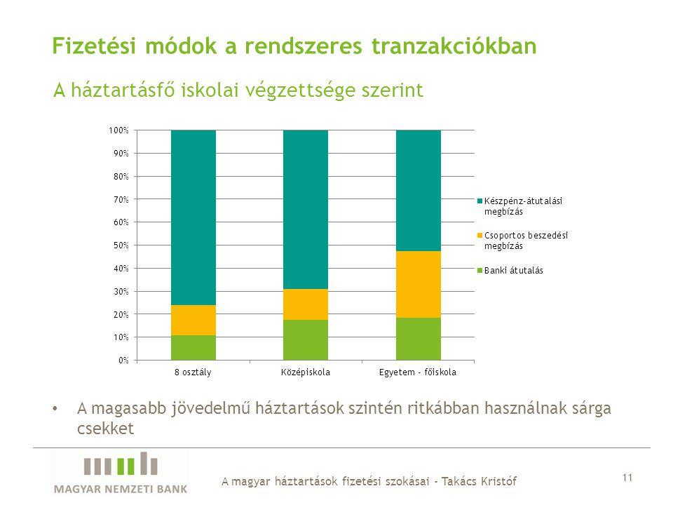 A háztartásfő iskolai végzettsége szerint A magyar háztartások fizetési szokásai - Takács Kristóf 11 Fizetési módok a rendszeres tranzakciókban A maga