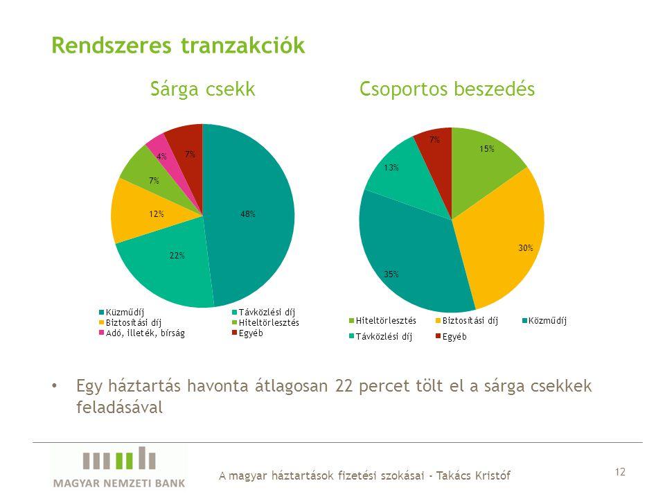 Sárga csekk Csoportos beszedés A magyar háztartások fizetési szokásai - Takács Kristóf 12 Rendszeres tranzakciók Egy háztartás havonta átlagosan 22 pe